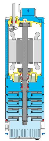 MXS Submersible Pump